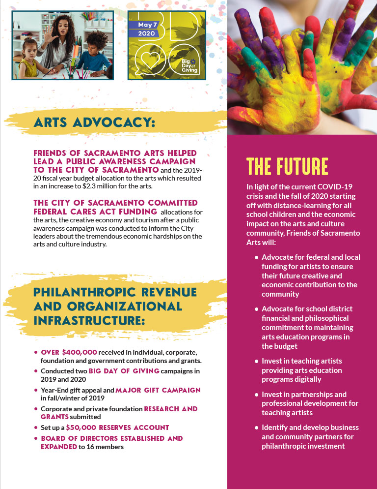 Page 3 of the Custom year end report for Friends of Sacramento Arts